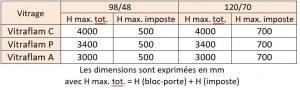 bloc-porte EI30 D111-EI30-FR 1