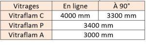 bloc-porte EI30 D111-EI30-FR 2