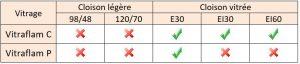 bloc-porte E30 D112-E30-FR 1