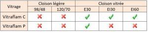 bloc-porte E30 D122-E30-FR 1