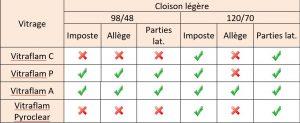 cloison E30 S101-E30-FR