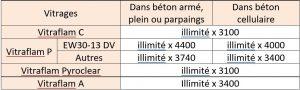 cloison E30 S101-E30-FR 2