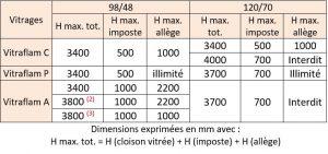 cloison EI30 S101-EI30-FR 3